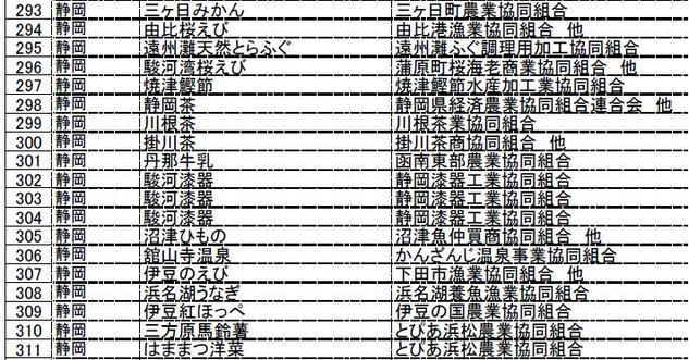 Takara_shizuoka_2