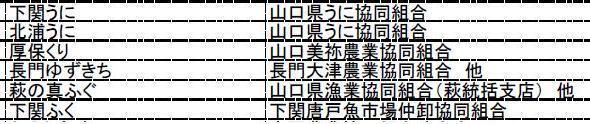 Takara_yamaguti