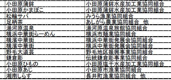 Takara_kanagawa_2