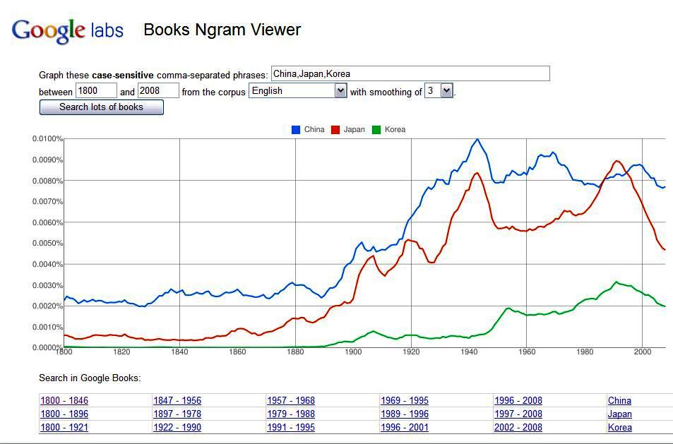 Booksngram